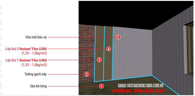 bản vẽ mô phỏng các bước chống thấm tường trong nhà