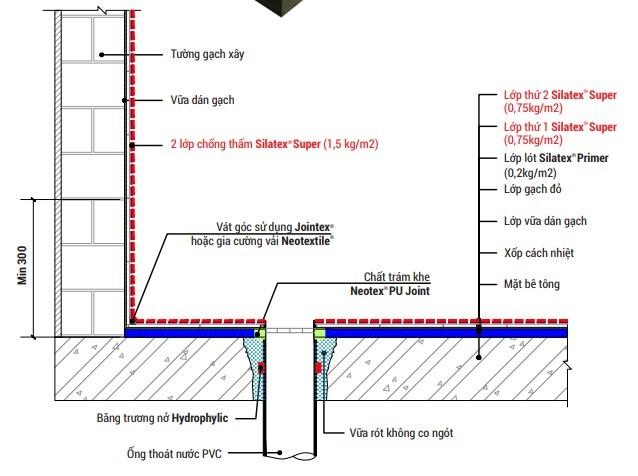 mô phỏng chống thấm sàn mái gạch đỏ bằng silatex super