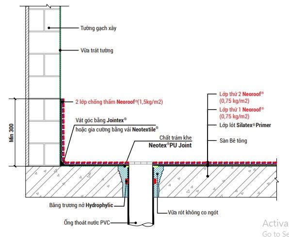 Quy trình chống thấm và chống nóng sàn mái lộ thiên có nhiều ưu điểm