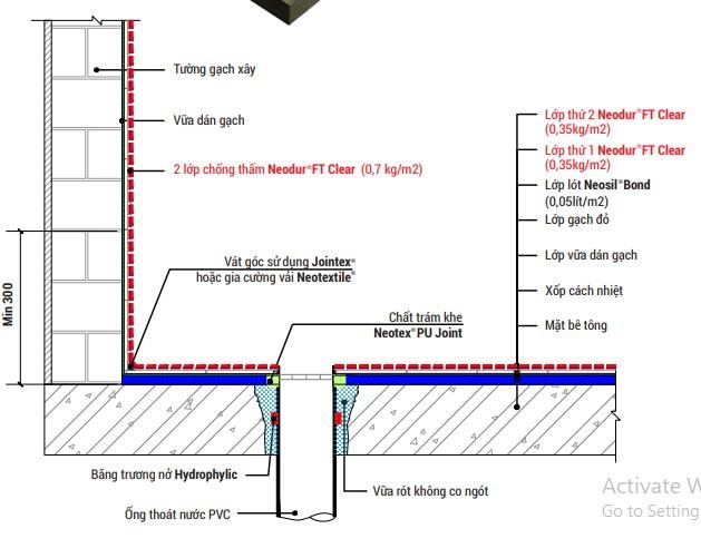 bản vẽ mô phỏng các lớp vật liệu trong quy trình chống thấm sàn mái gạch đỏ