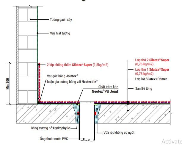 bản vẽ mô phỏng các bước chống thấm sàn mái lộ thiên bằng silatex super